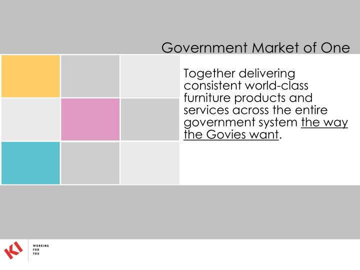Government Market of One