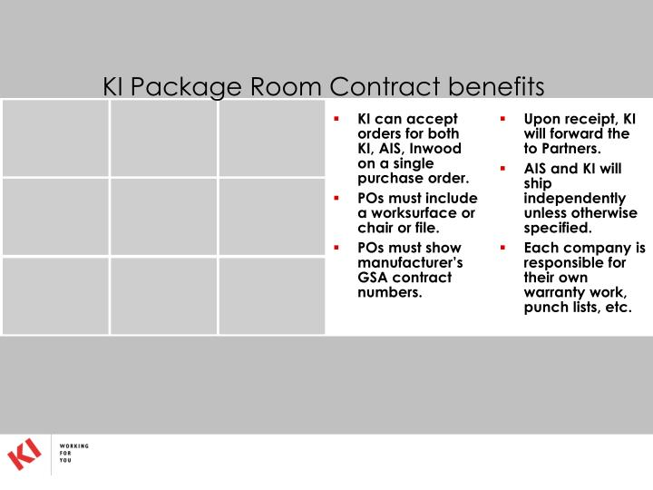 KI can accept orders for both KI, AIS, Inwood on a single purchase order.