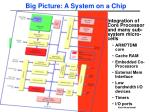 big picture a system on a chip