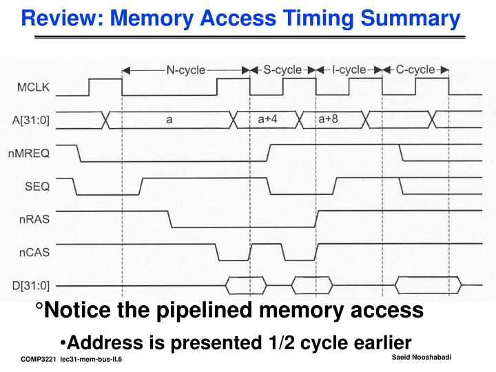 Review: Memory Access Timing Summary