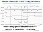 review memory access timing summary