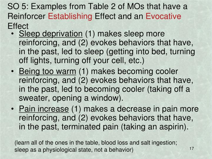 SO 5: Examples from Table 2 of MOs that have a