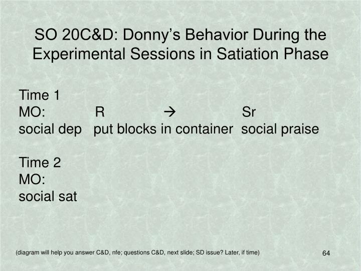 SO 20C&D: Donny's Behavior During the Experimental Sessions in Satiation Phase
