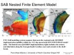 sab nested finite element model