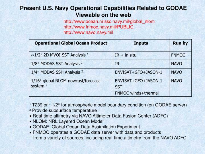 Present U.S. Navy Operational Capabilities Related to GODAE