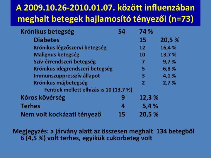 A 2009.10.26-2010.01.07. között influenzában meghalt betegek hajlamosító tényezői