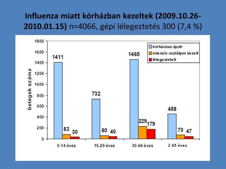 Influenza miatt kórházban kezeltek (2009.10.26-2010.01.15)