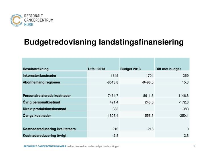 Budgetredovisning landstingsfinansiering