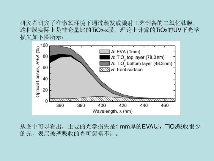 研究者研究了在微氧环境下通过蒸发或溅射工艺制备的二氧化钛膜,这种膜实际上是非仑量比的