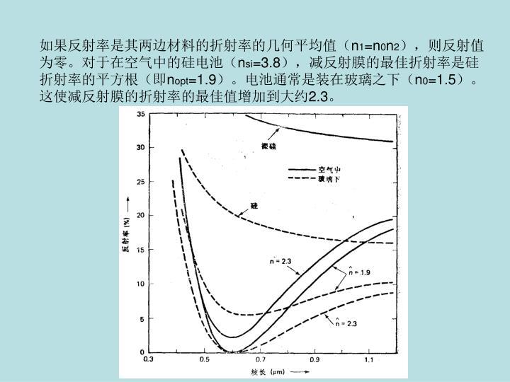 如果反射率是其两边材料的折射率的几何平均值(