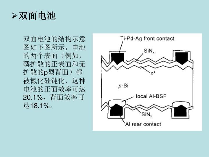 双面电池的结构示意图如下图所示。电池的两个表面(例如,磷扩散的正表面和无扩散的