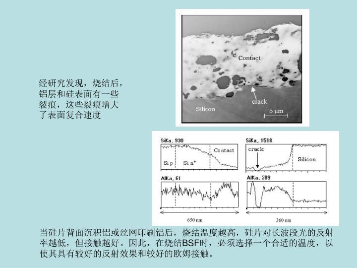 经研究发现,烧结后,铝层和硅表面有一些裂痕,这些裂痕增大了表面复合速度