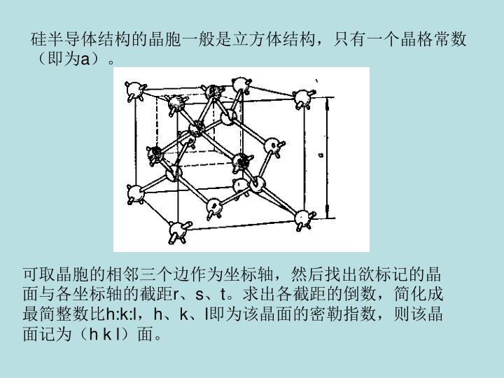 硅半导体结构的晶胞一般是立方体结构,只有一个晶格常数(即为