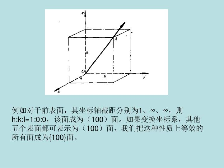 例如对于前表面,其坐标轴截距分别为