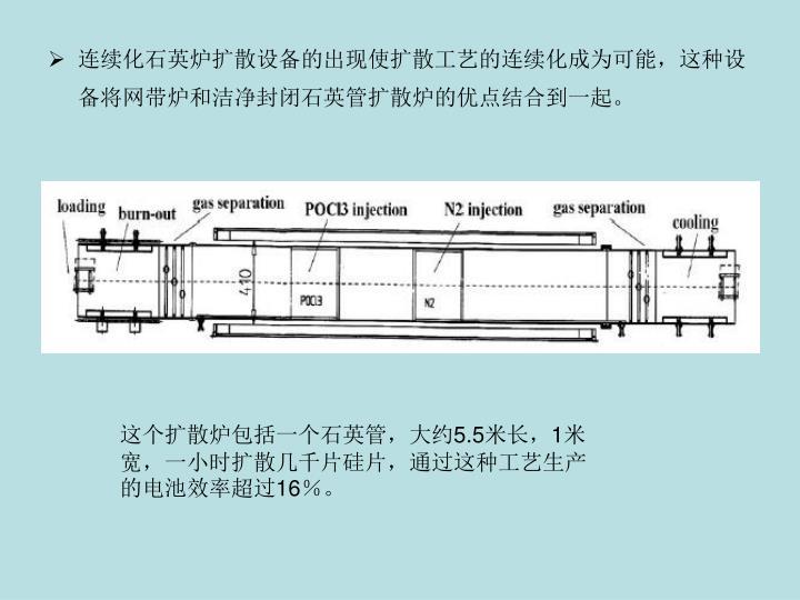 连续化石英炉扩散设备的出现使扩散工艺的连续化成为可能,这种设备将网带炉和洁净封闭石英管扩散炉的优点结合到一起。