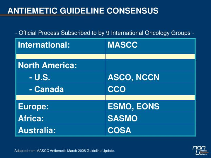 ANTIEMETIC GUIDELINE CONSENSUS