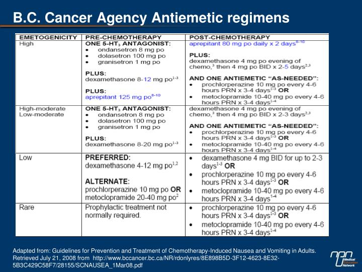 B.C. Cancer Agency Antiemetic regimens
