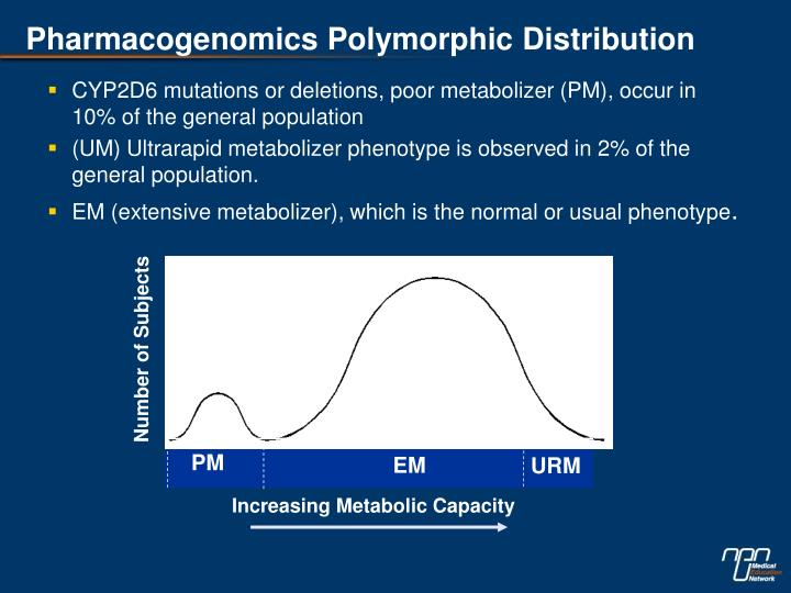 Pharmacogenomics Polymorphic Distribution