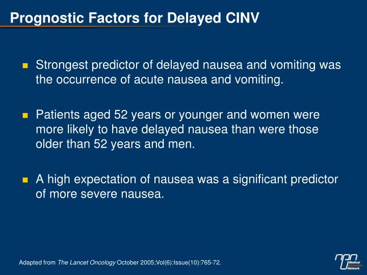 Prognostic Factors for Delayed CINV