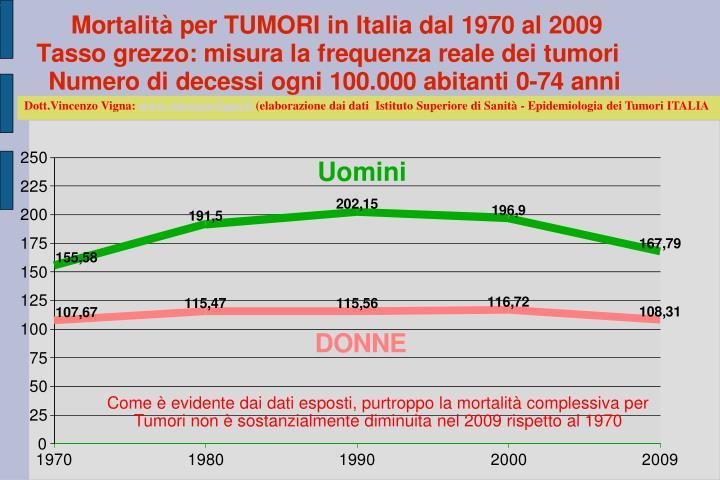 Dott.Vincenzo Vigna: