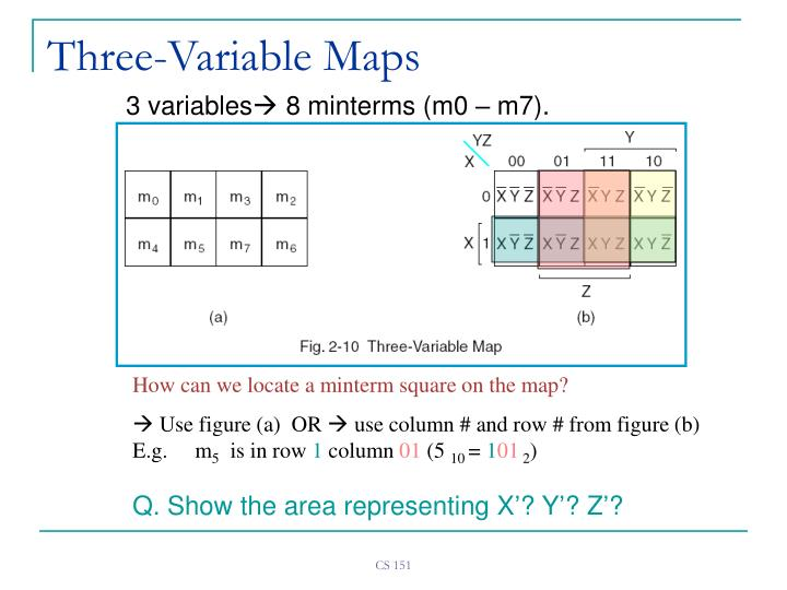 Three-Variable Maps