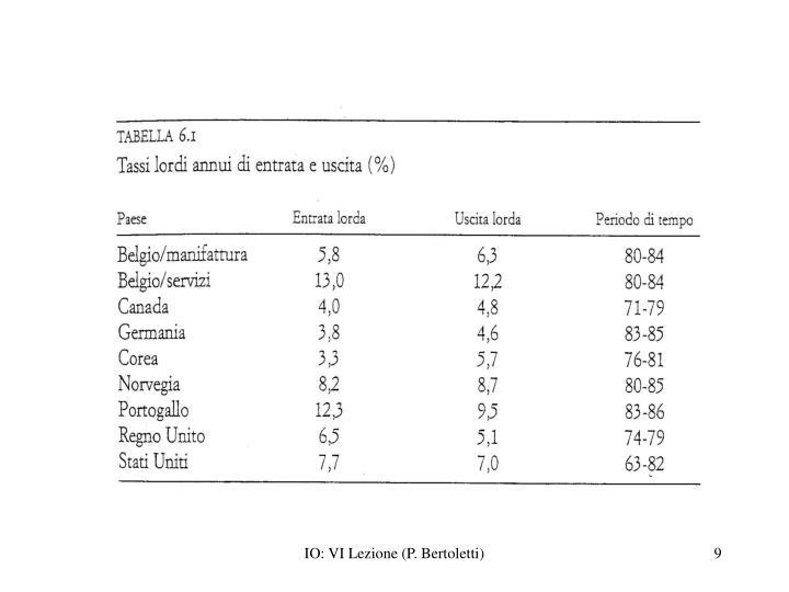 IO: VI Lezione (P. Bertoletti)