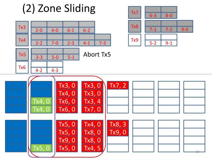 (2) Zone Sliding