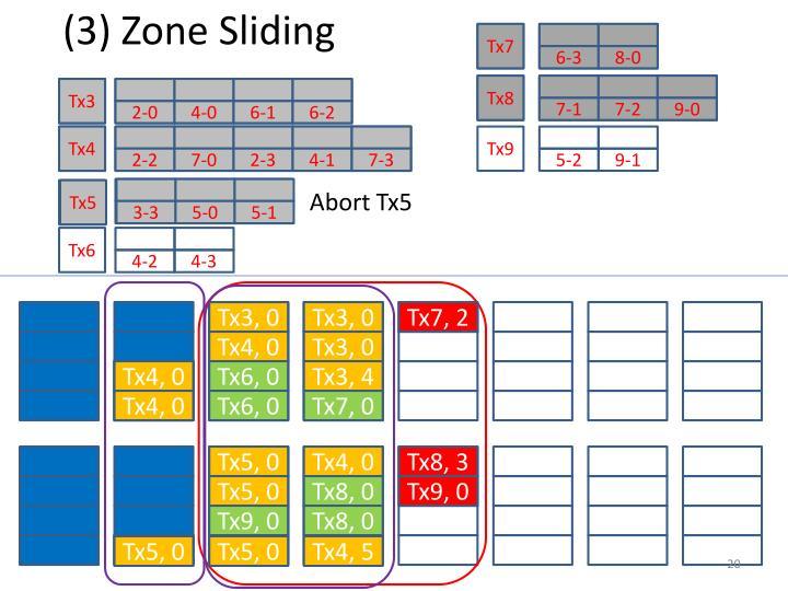 (3) Zone Sliding