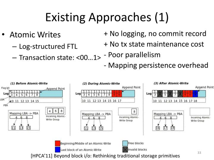 Existing Approaches (1)