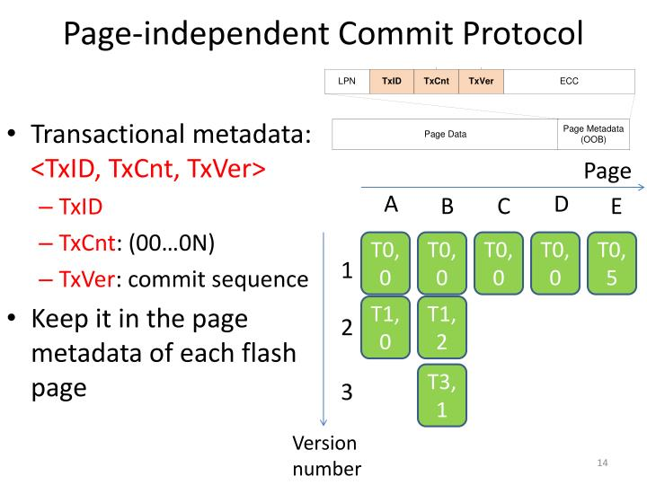 Page-independent Commit Protocol