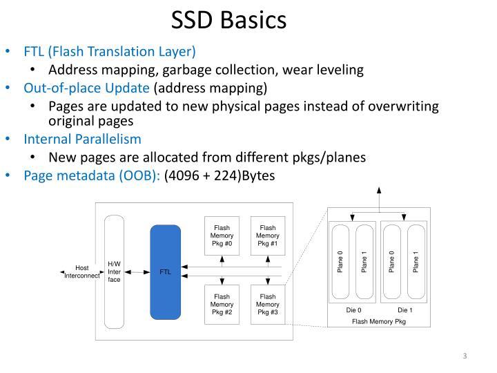 SSD Basics