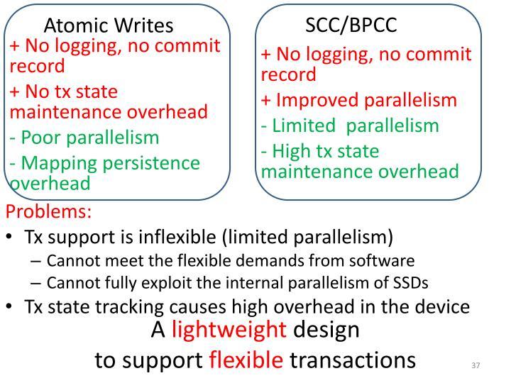 SCC/BPCC