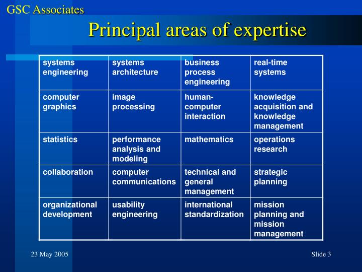 Principal areas of expertise