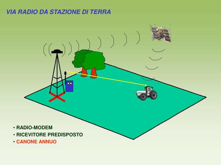 VIA RADIO DA STAZIONE DI TERRA