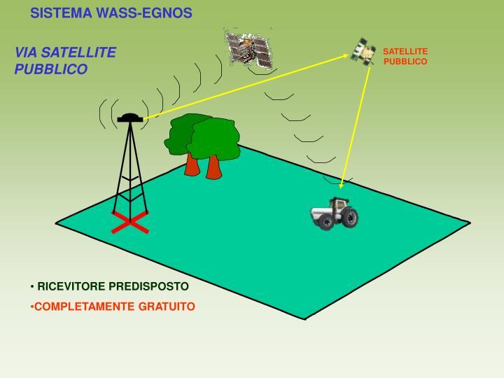 SISTEMA WASS-EGNOS