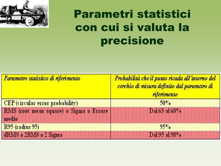 Parametri statistici con cui si valuta la precisione