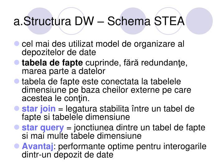 a.Structura DW – Schema STEA