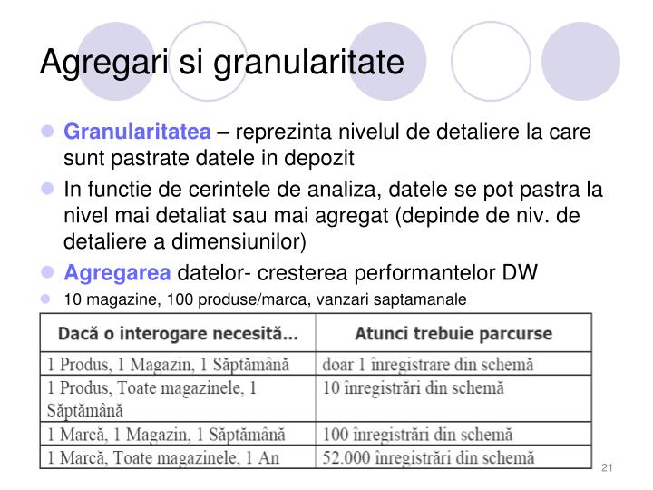 Agregari si granularitate