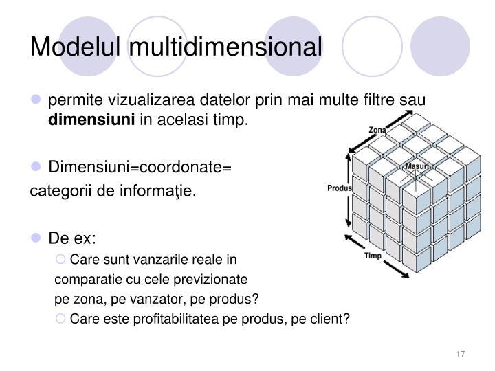 Modelul multidimensional
