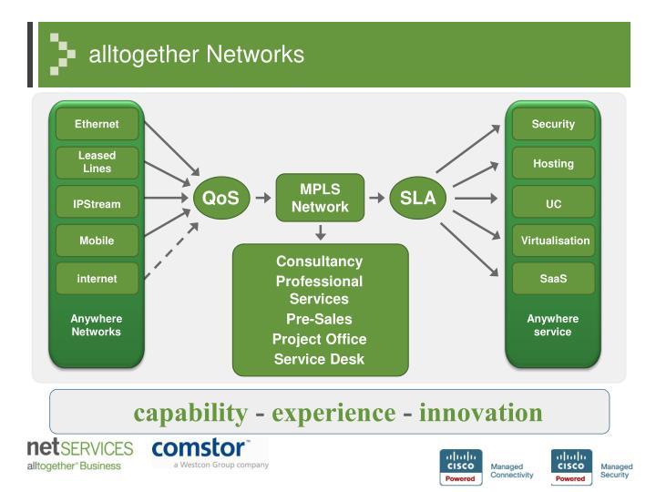 alltogether Networks