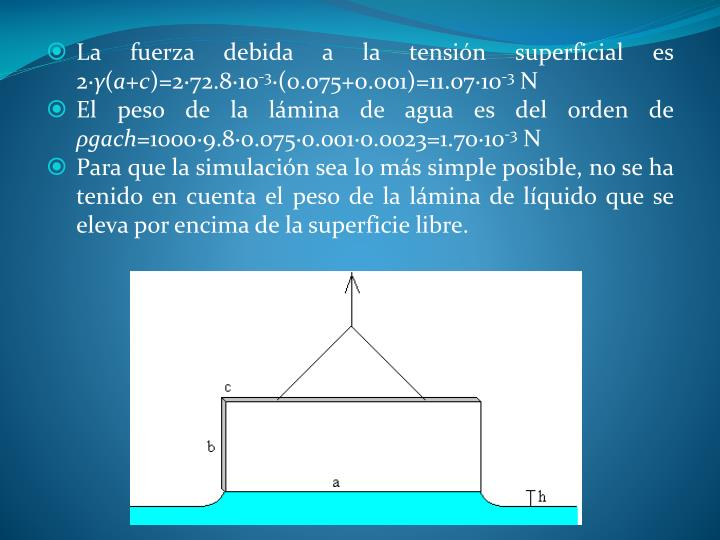 La fuerza debida a la tensión superficial es 2·
