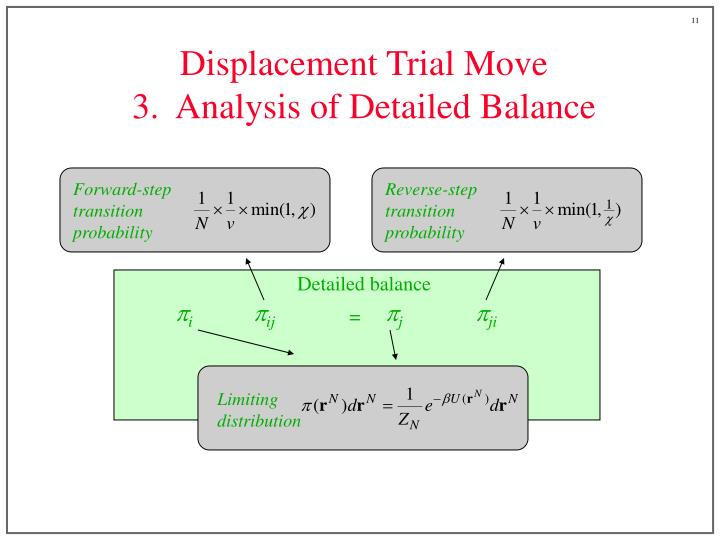 Forward-step transition probability