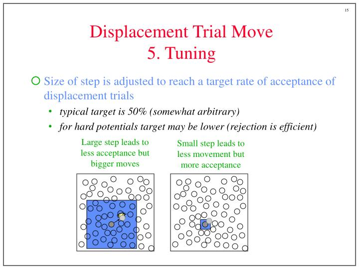Displacement Trial Move