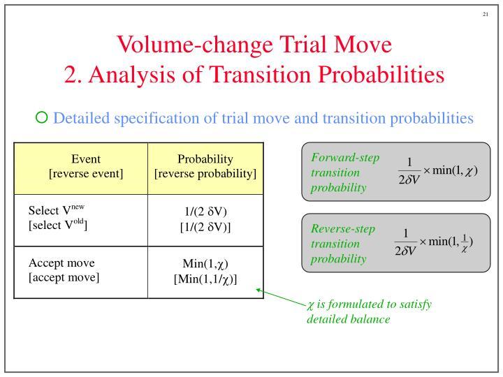 Volume-change Trial Move