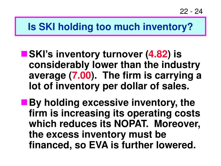 Is SKI holding too much inventory?