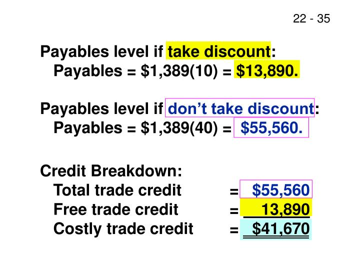 Payables level if take discount: