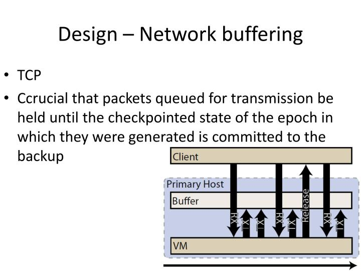 Design – Network buffering