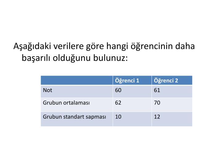 Aşağıdaki verilere göre hangi öğrencinin daha başarılı olduğunu bulunuz: