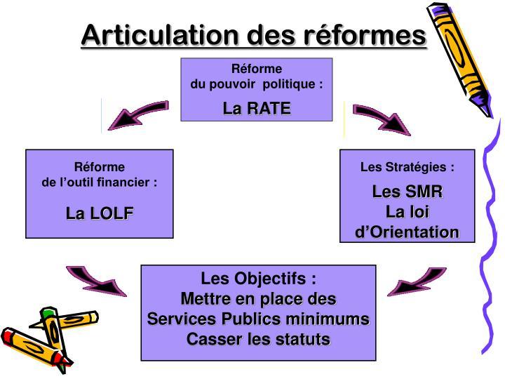 Articulation des réformes