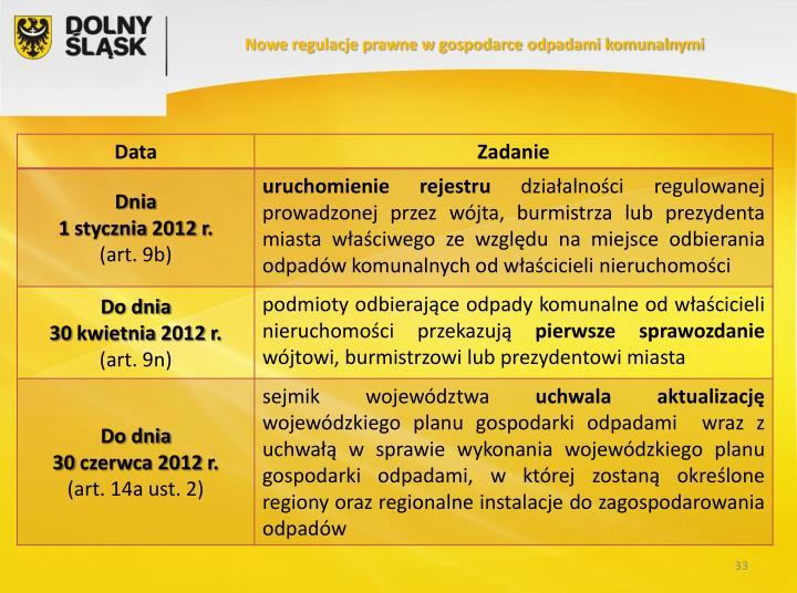 Nowe regulacje prawne w gospodarce odpadami komunalnymi